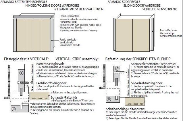 fascia di tamponamento per armadio su misura