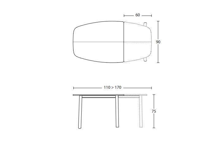 grandezze tavolo ribot altacom