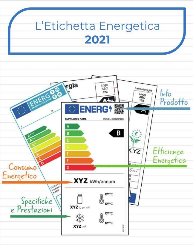 nuove etichette energetiche elettrodomestici dal 1 marzo 2021